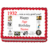 1932 PERSONALIZED ICING ART PARTY SUPPLIES