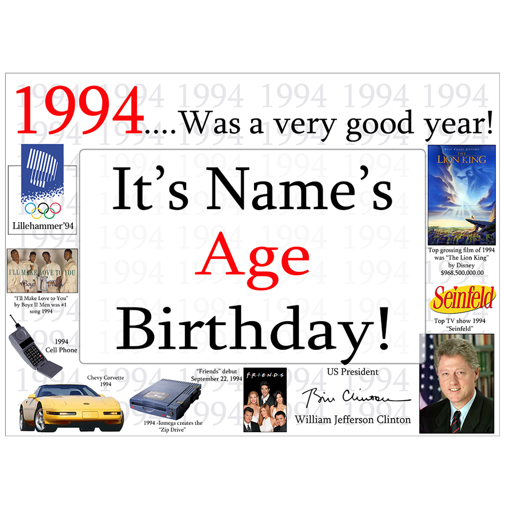 Click for larger picture of 1994 CUSTOMIZED DOOR POSTER PARTY SUPPLIES