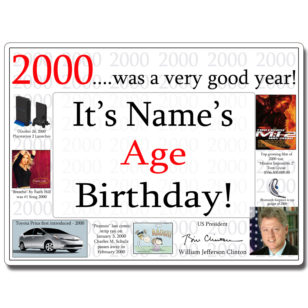 Click for larger picture of 2000 CUSTOMIZED DOOR POSTER PARTY SUPPLIES